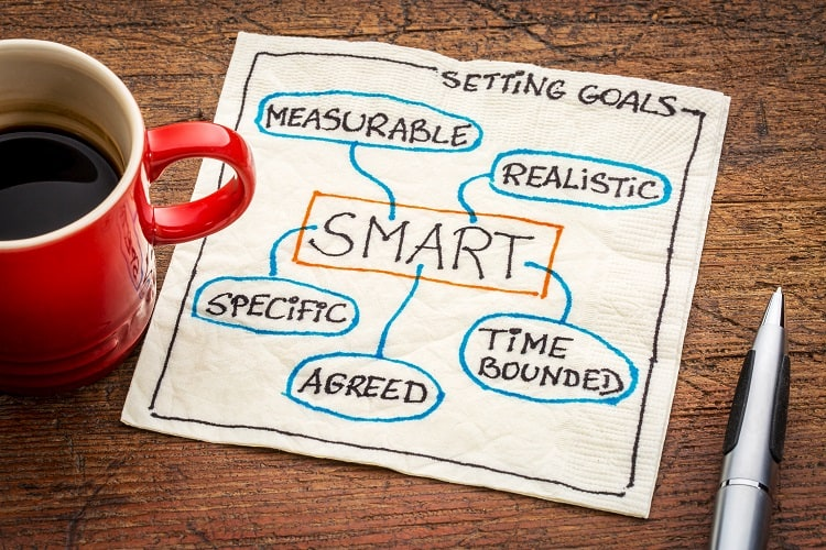 Travel Resolutions - Goal Setting